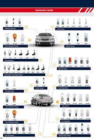 tail light bulb finder car bulb application chart