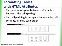 Table Cell Spacing Tutorial 5 Working With Tables And Columns Ppt Video Online Download