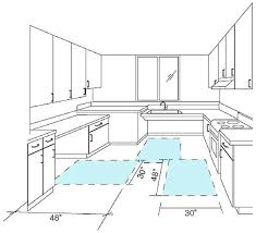 kitchen islands clearance kitchen island clearance requirements code knee subscribed me