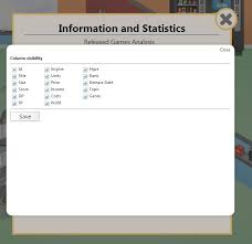 game dev tycoon info stats mod bug wip expansion infostatsmod 0 4 2 modding greenheart games forum