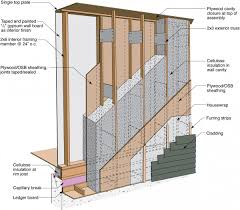 double stud wall framing building america solution center