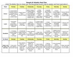 sample meal plans zone diet salegoods pinterest zone diet