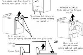 hotpoint aquarius wiring diagram wiring diagram