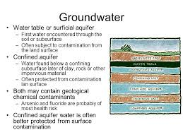 The Location Of The Water Table Is Subject To Change Water Sources And Storage Envr D Sobsey Ppt