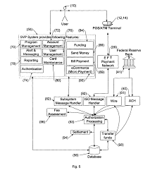 patent us20050015332 cashless payment system google patents