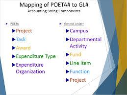 Map Grant Map Grants Poeta Accounts