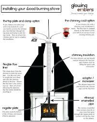 Most Efficient Fireplace Insert - most efficient wood burning fireplace inserts propane fireplace