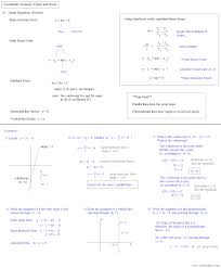 Graphing X And Y Intercepts Worksheet Graphing Systems Of Linear Equations Worksheet Pdf Jennarocca
