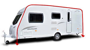 Awning Track Caravan Awning Size Guide