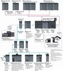 system options bizhub press 2250p konica minolta