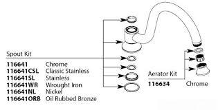 moen single handle kitchen faucet parts photo u2013 12 u2013 kitchen ideas