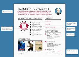 Best Resume Game by What Game Of Thrones Needs An Hr Department Enhancv