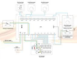 underfloor heating water systems diagram carpet vidalondon
