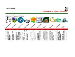 timeline templates biography timeline template 12 best timeline ideas images on pinterest templates