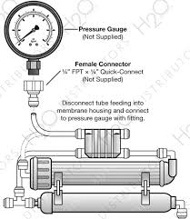 Watts Reverse Osmosis Faucet Reverse Osmosis System Installation Guide H2o Distributors