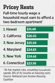 Two Bedroom Apartments In Ct by Rent Study Finds Nyc Cheaper Than Long Island New Jersey