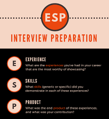 how to nail a job interview u2026 using esp u2013 join the dots