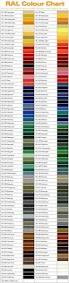 interior design paint colour chart interior wattyl interior