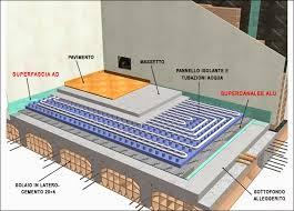 riscaldamento a soffitto costo riscaldamento a pavimento prezzi pro e contro economia italia