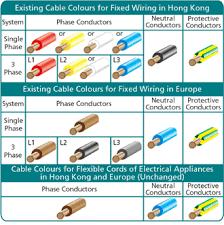 house wiring neutral color u2013 ireleast u2013 readingrat net