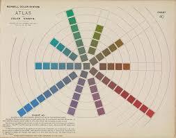 219 best combos of colour images on pinterest colors colour