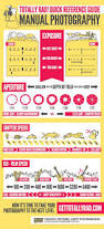 42 best nikon d5300 images on pinterest photography cheat sheets
