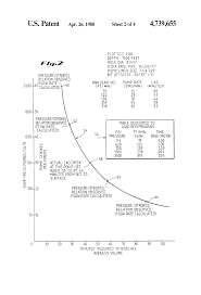 patent us4739655 method of automatically determining drilling
