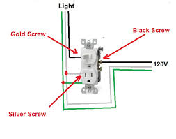 is there a diagram showing all the wires coming to the t5225 and