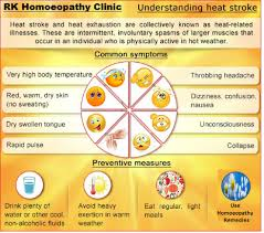 homeopathic remedies for sun stroke u2013 rk homoeopathic clinic