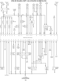 engine wiring diagram mazda wiring diagrams instruction