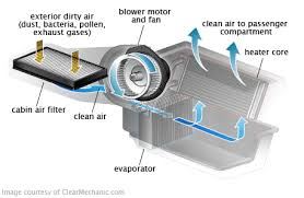 ac fan motor replacement cost instant quotes and costs on ac fan control module replacement