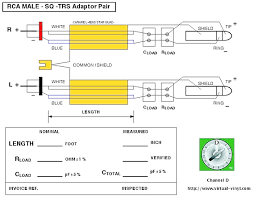 xlr wire diagram u2013 the wiring diagram u2013 readingrat net