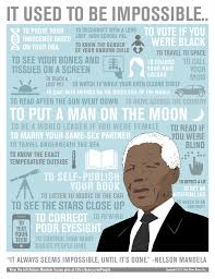 free nelson mandela lesson plan with podcast and poster