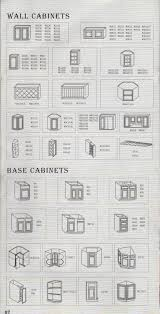 Kitchen Base Cabinet Dimensions Impressive Kitchen Cabinet Sizes Chart Also Inspirational Home