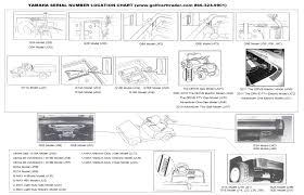 golf cart solenoid wiring diagram i pro me and gas carlplant