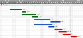 Gantt Chart In Excel Template Free Gantt Chart Template Excel Ebook