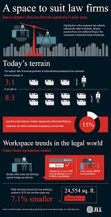 attention law firms better space utilization cuts operating