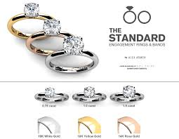 toronto wedding band the standard by alex armen made to order premium engagement