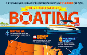 boat ed blog page 4 of 5 online boater education courses
