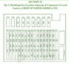 2003 bmw z4 fuse box diagram 2003 wiring diagrams instruction