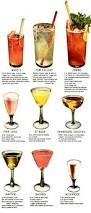 cocktail recipes how to make 30 classic cocktails u0026 drinks 1946 click americana