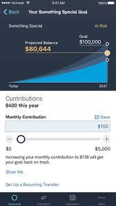 schwab intelligent portfolios on the app store
