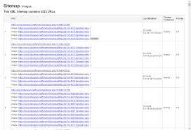 Sitemap by Phpbb U2022 Abd Beta Seo Sitemaps
