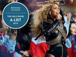 the a list the 20 most powerful celebrities right now business