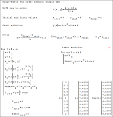 solving differential equations books iopscience