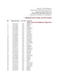 final list of qualified examinees 2015 xlsx