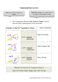 simplified trigonometric ratios worksheet with answers by glenyp