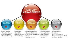 best 25 facility management ideas on pinterest cleaning