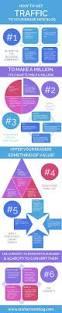 45 best blog 101 images on pinterest make money blogging