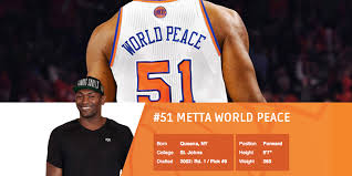 Metta World Peace Meme - top 5 character names in k dramas the east west dramality